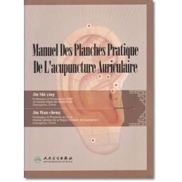 Manuel des Planches...