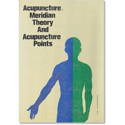 Acupuncture, Meridian...